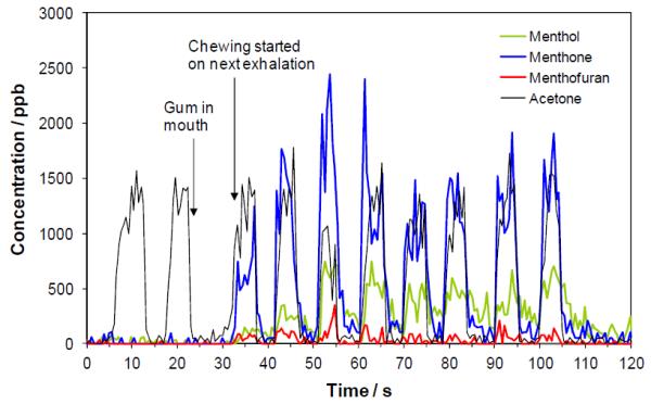Chewing-gum-breath-scan-600x372