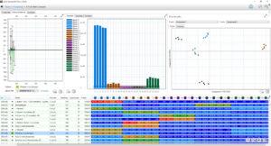 chromatof tile, GCxGC, analytical, software, analytical software,